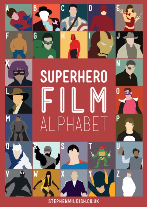 Superhero Film Alphabet: Name each movie and earn my respect.
